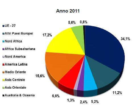 2 agosto 2012 l industria dei quadri elettrici di bassa for Industria italiana arredi